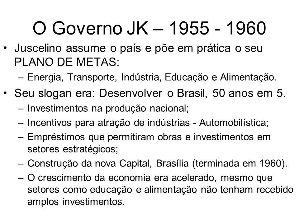 O Governo JK – 1955 - 1960Juscelino assume o país e põe em prática o seu PLANO DE METAS: Energia, Transporte, Indústria, Educação e Alimentação.