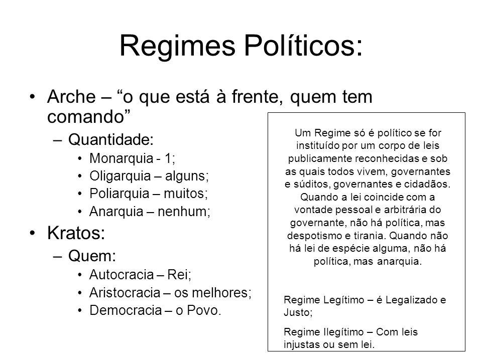 Regimes Políticos: Arche – o que está à frente, quem tem comando