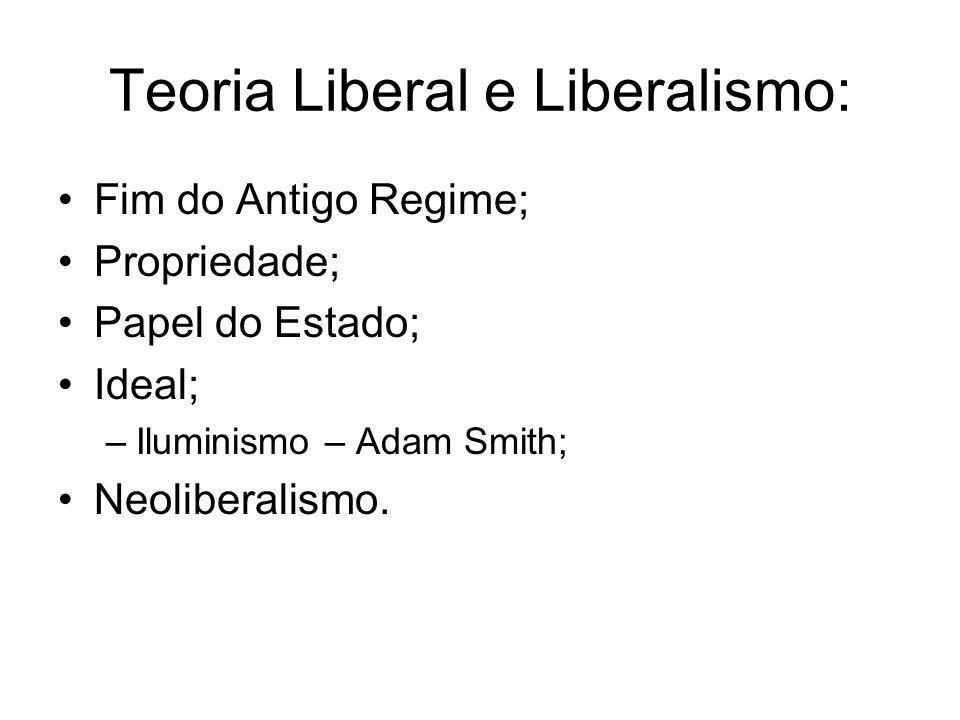 Teoria Liberal e Liberalismo: