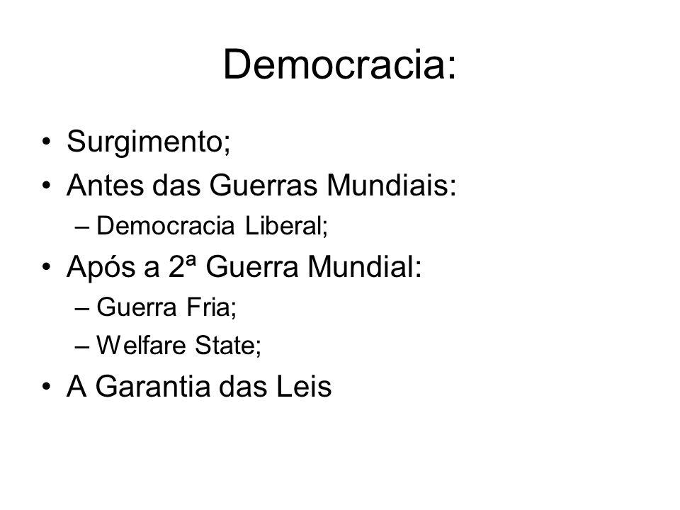 Democracia: Surgimento; Antes das Guerras Mundiais:
