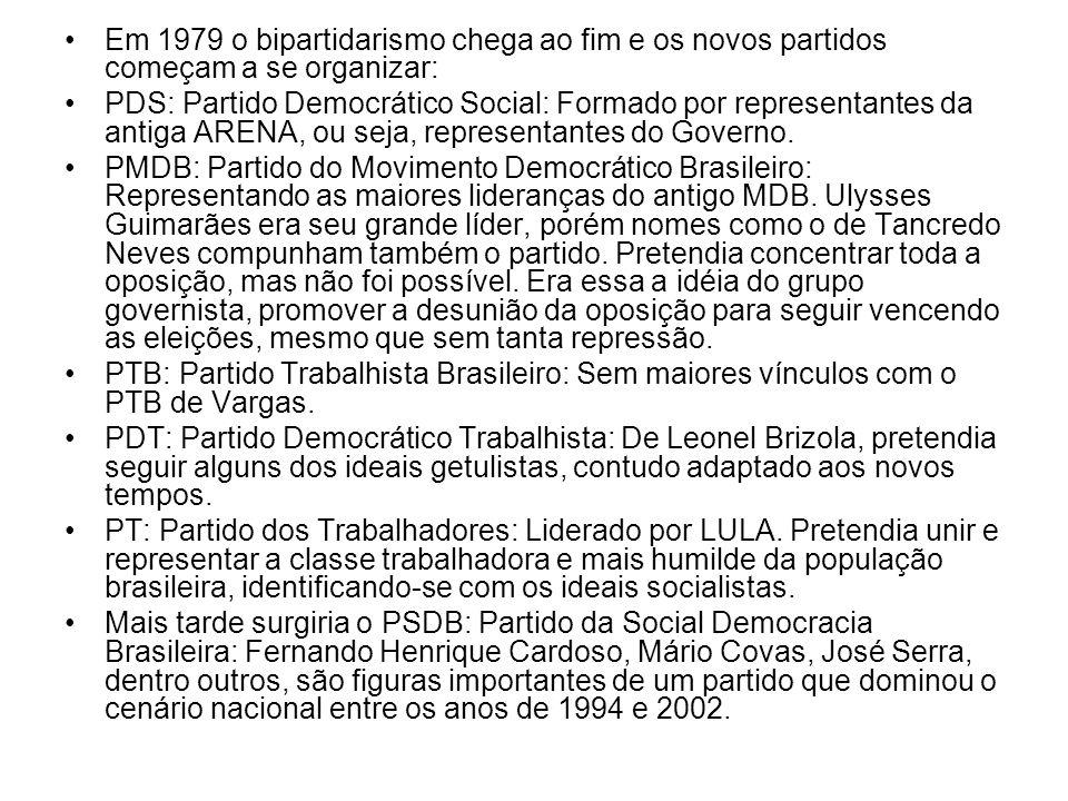 Em 1979 o bipartidarismo chega ao fim e os novos partidos começam a se organizar: