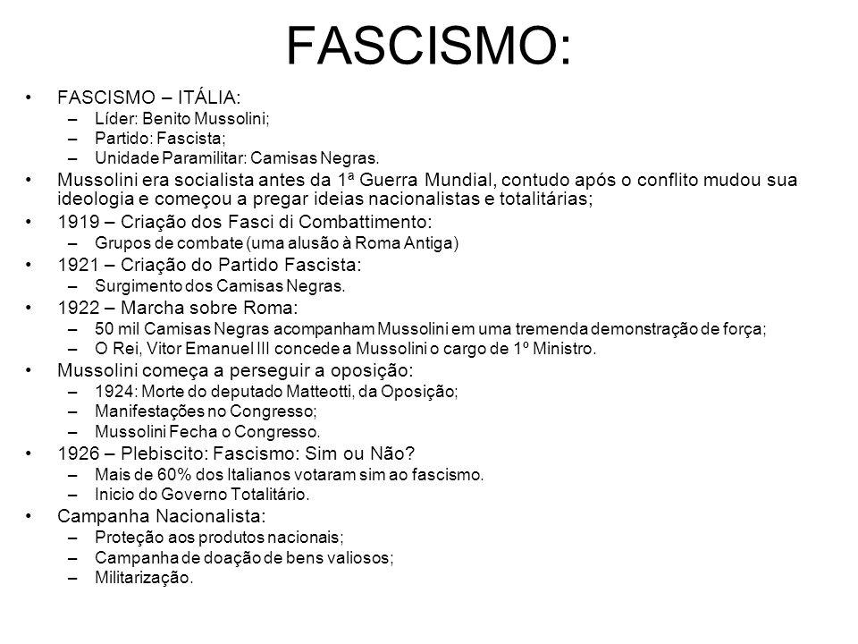 FASCISMO: FASCISMO – ITÁLIA: