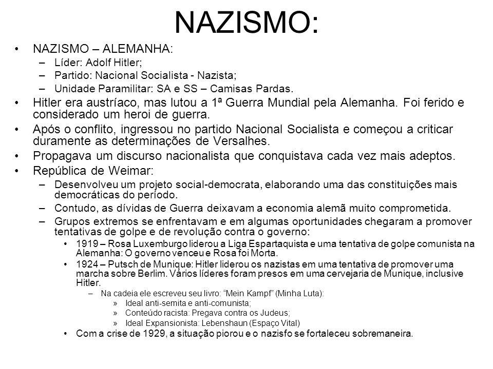 NAZISMO: NAZISMO – ALEMANHA: