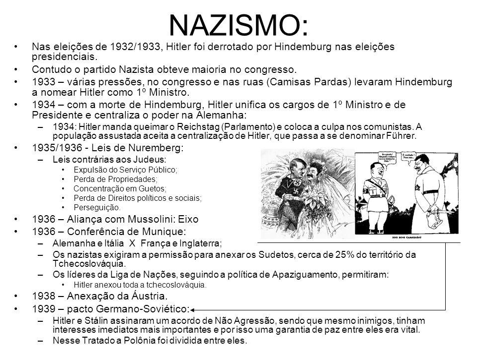 NAZISMO: Nas eleições de 1932/1933, Hitler foi derrotado por Hindemburg nas eleições presidenciais.