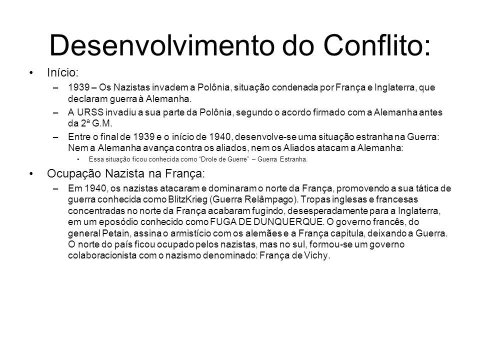 Desenvolvimento do Conflito: