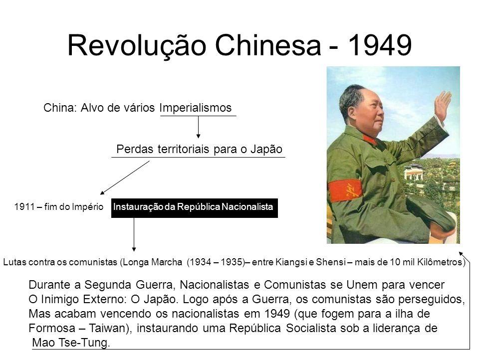 Revolução Chinesa - 1949 China: Alvo de vários Imperialismos