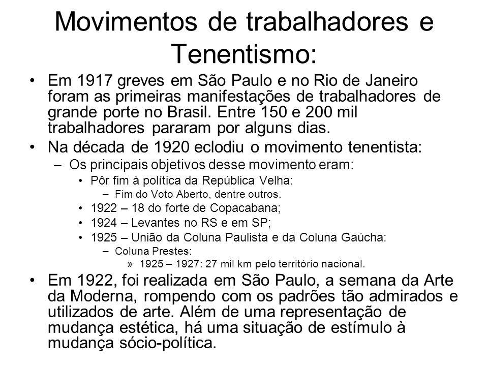 Movimentos de trabalhadores e Tenentismo: