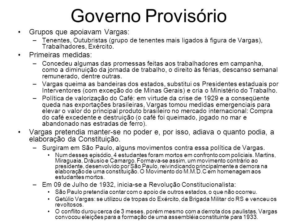 Governo Provisório Grupos que apoiavam Vargas: Primeiras medidas: