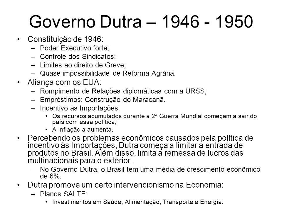 Governo Dutra – 1946 - 1950 Constituição de 1946: Aliança com os EUA: