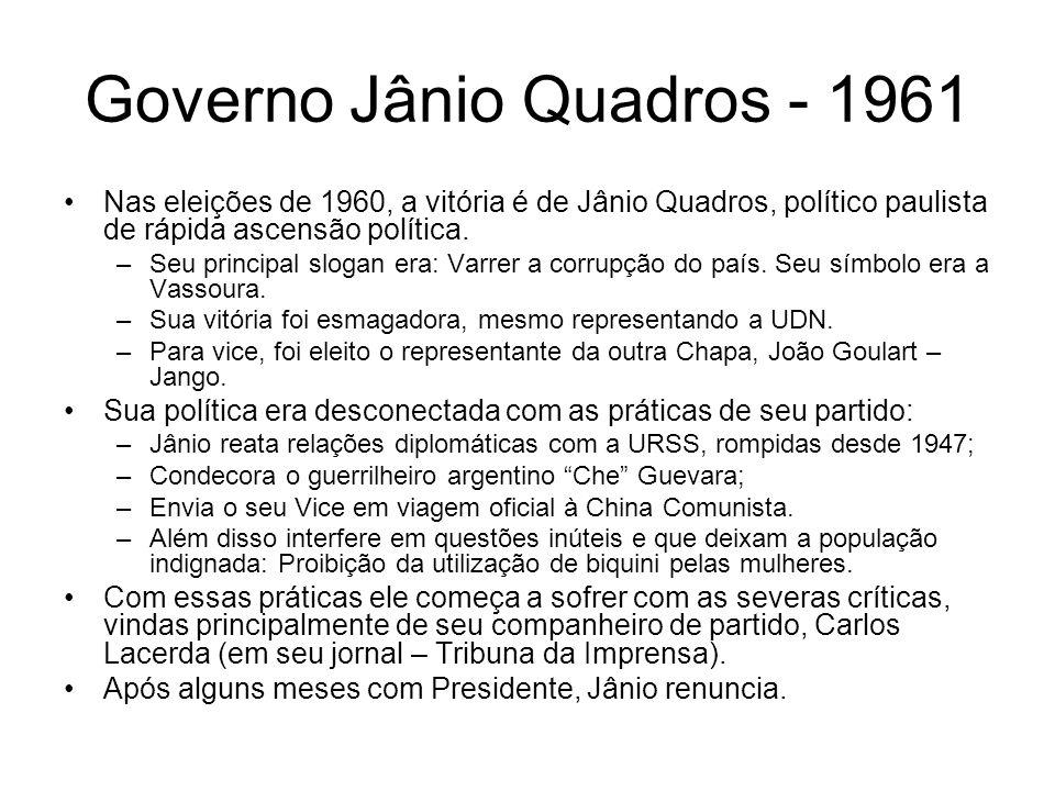 Governo Jânio Quadros - 1961