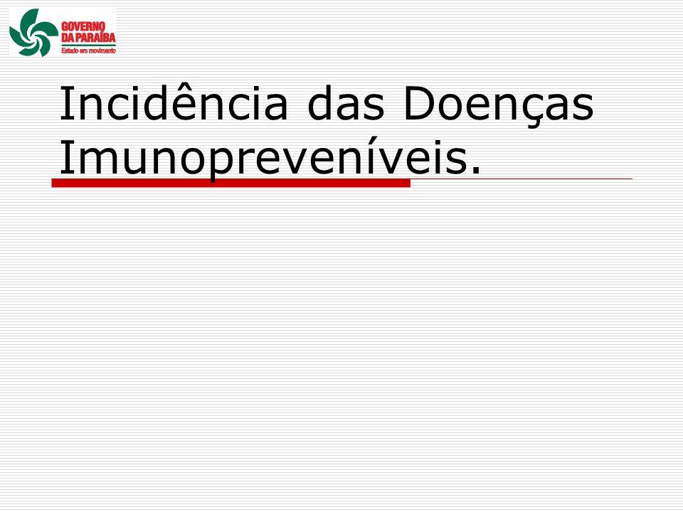 Incidência das Doenças Imunopreveníveis.