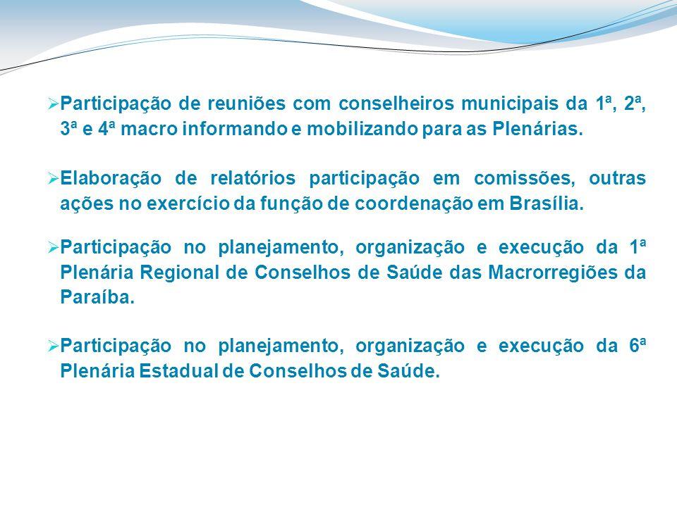 Participação de reuniões com conselheiros municipais da 1ª, 2ª, 3ª e 4ª macro informando e mobilizando para as Plenárias.