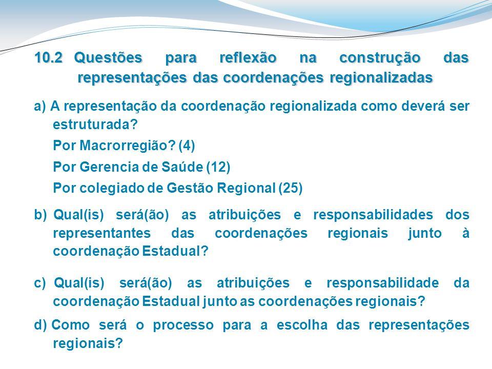10.2 Questões para reflexão na construção das representações das coordenações regionalizadas