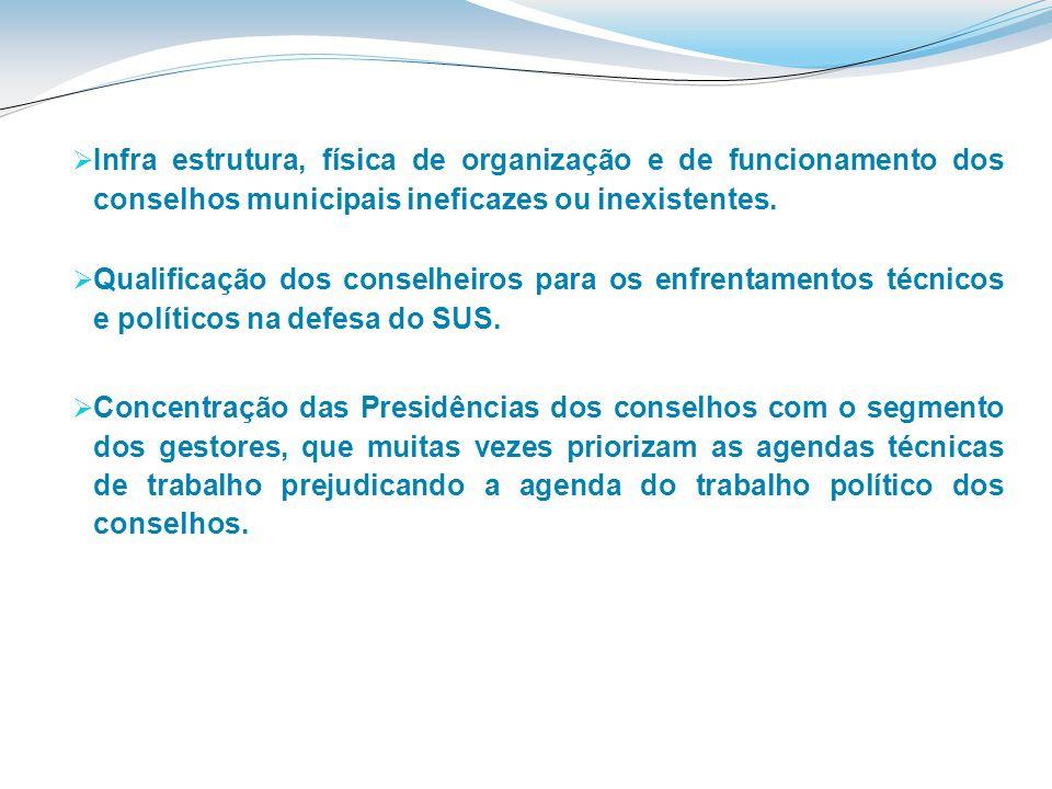 Infra estrutura, física de organização e de funcionamento dos conselhos municipais ineficazes ou inexistentes.