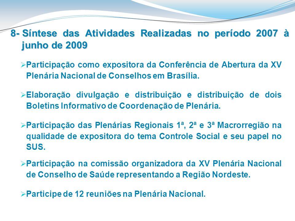 8- Síntese das Atividades Realizadas no período 2007 à junho de 2009