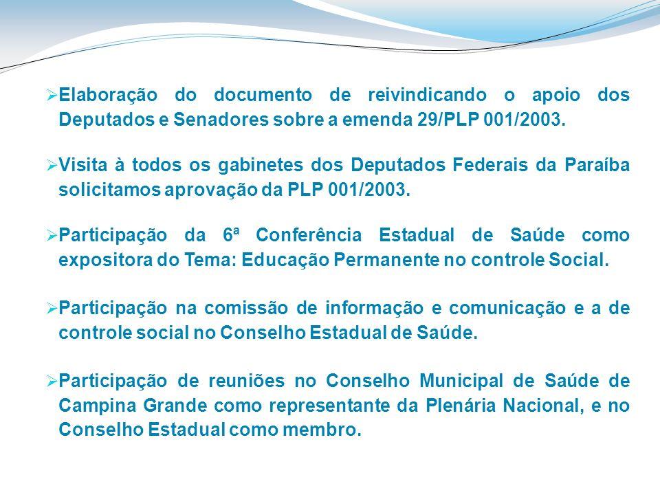 Elaboração do documento de reivindicando o apoio dos Deputados e Senadores sobre a emenda 29/PLP 001/2003.