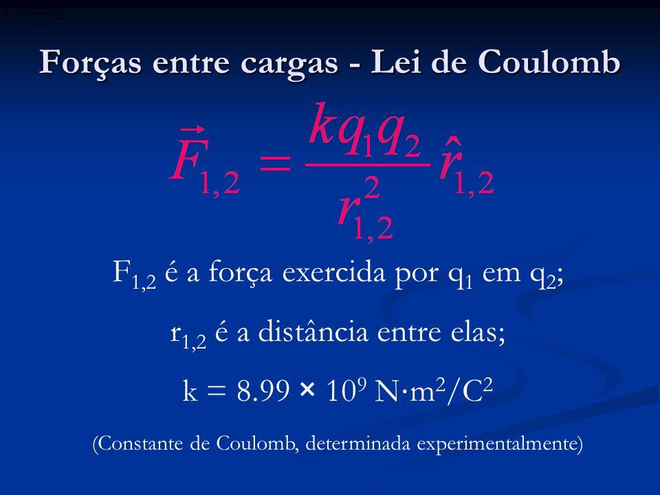 Forças entre cargas - Lei de Coulomb