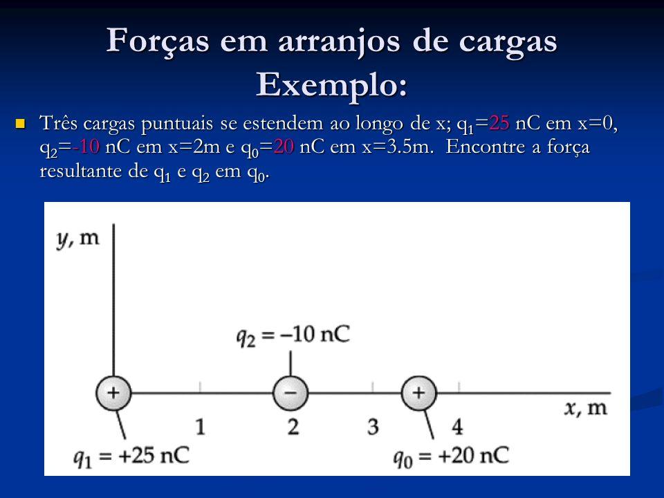 Forças em arranjos de cargas Exemplo: