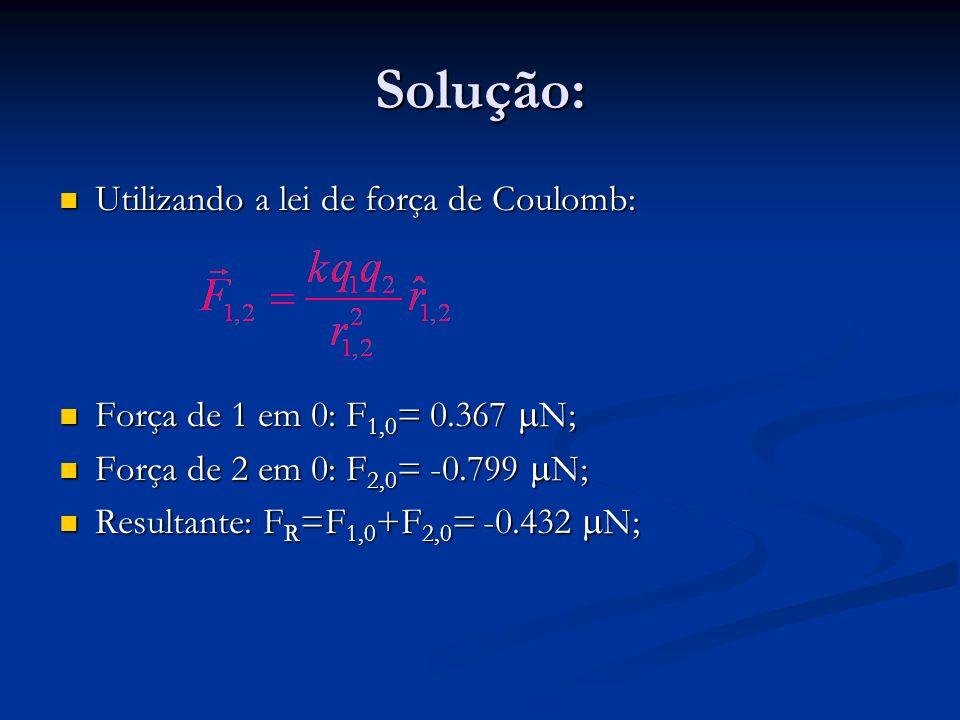 Solução: Utilizando a lei de força de Coulomb: