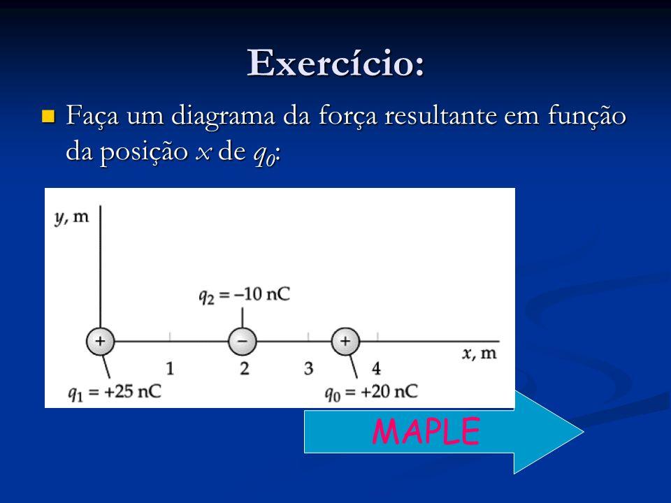 Exercício: Faça um diagrama da força resultante em função da posição x de q0: MAPLE