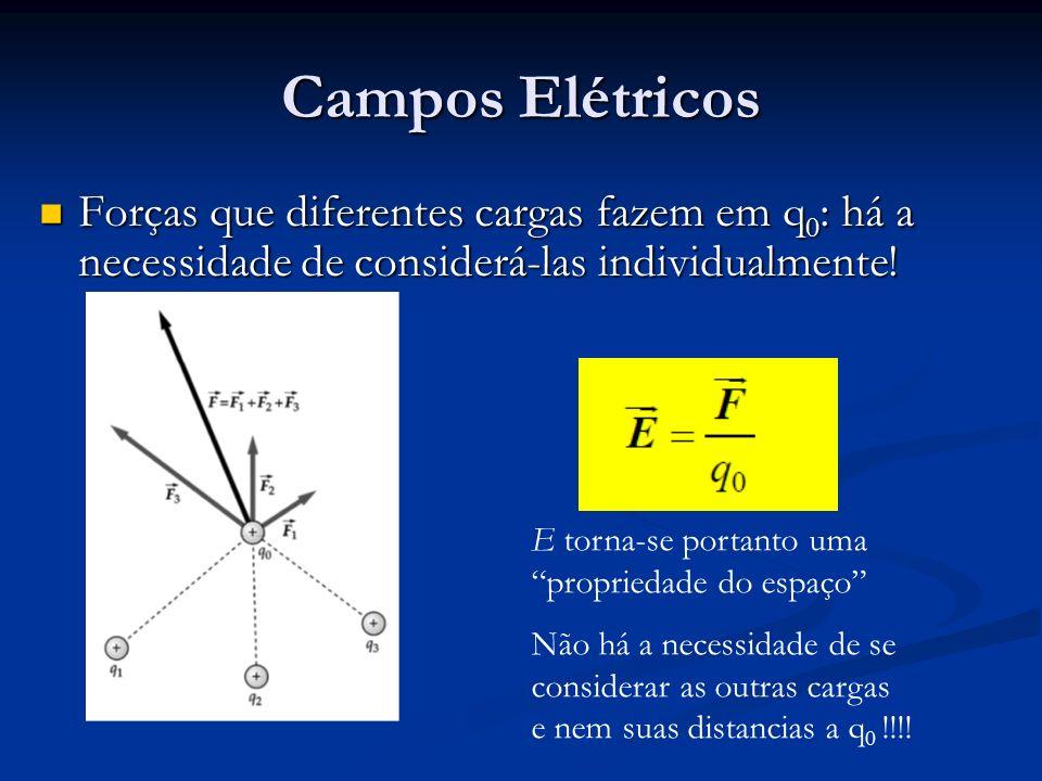 Campos Elétricos Forças que diferentes cargas fazem em q0: há a necessidade de considerá-las individualmente!