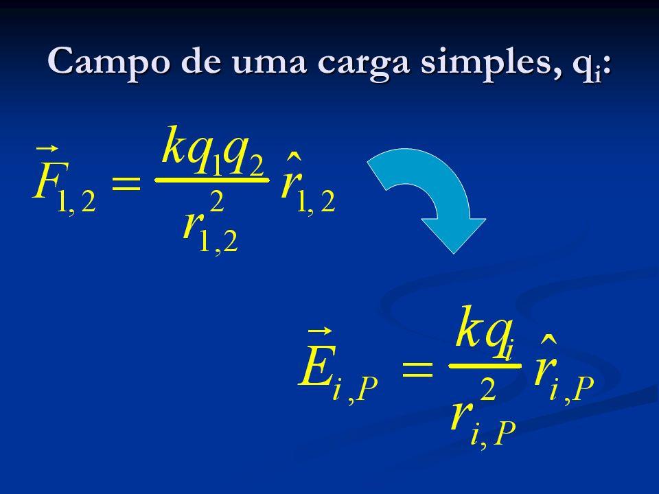 Campo de uma carga simples, qi: