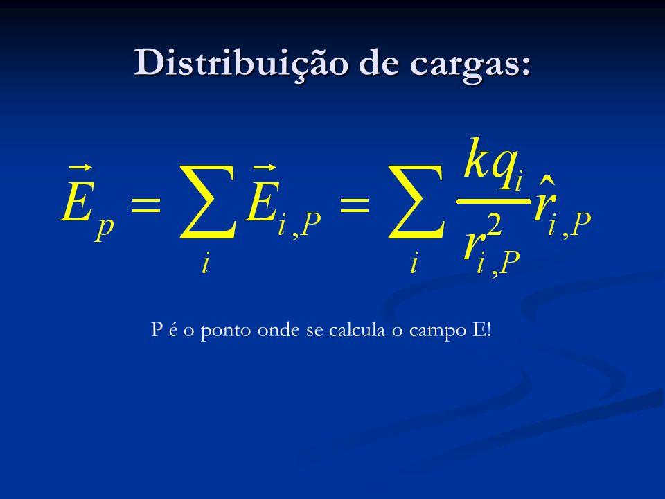 Distribuição de cargas: