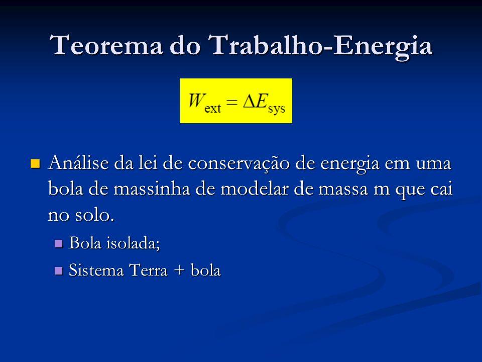 Teorema do Trabalho-Energia