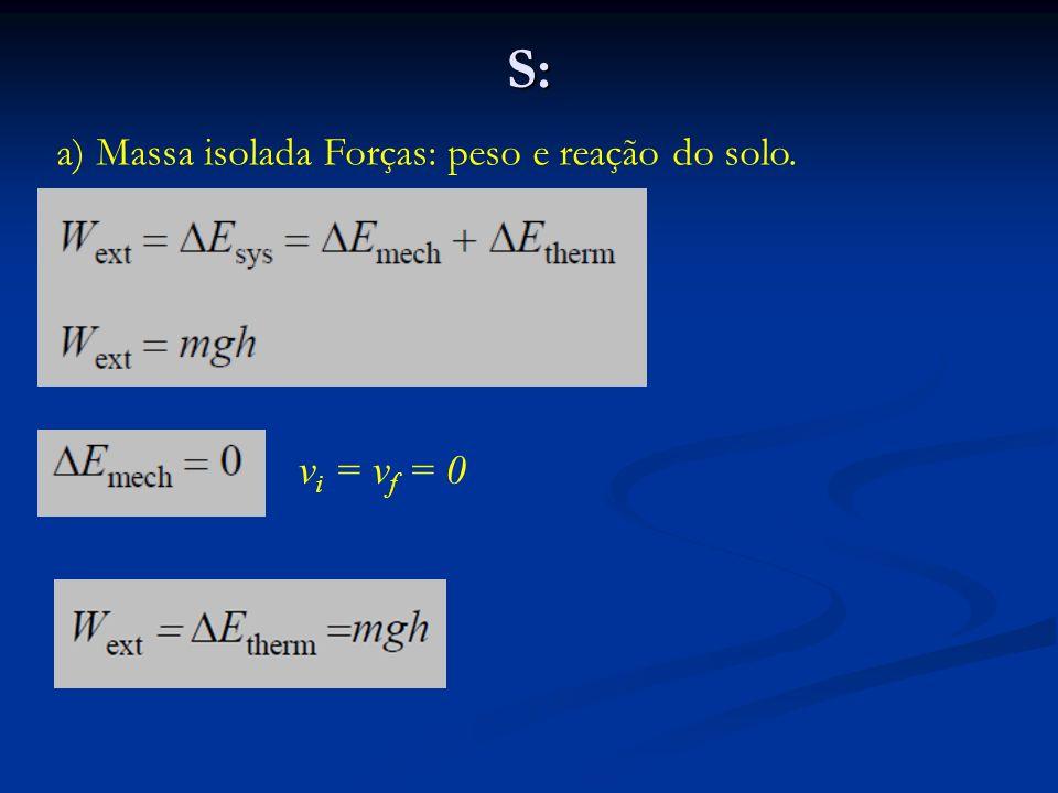S: Massa isolada Forças: peso e reação do solo. vi = vf = 0