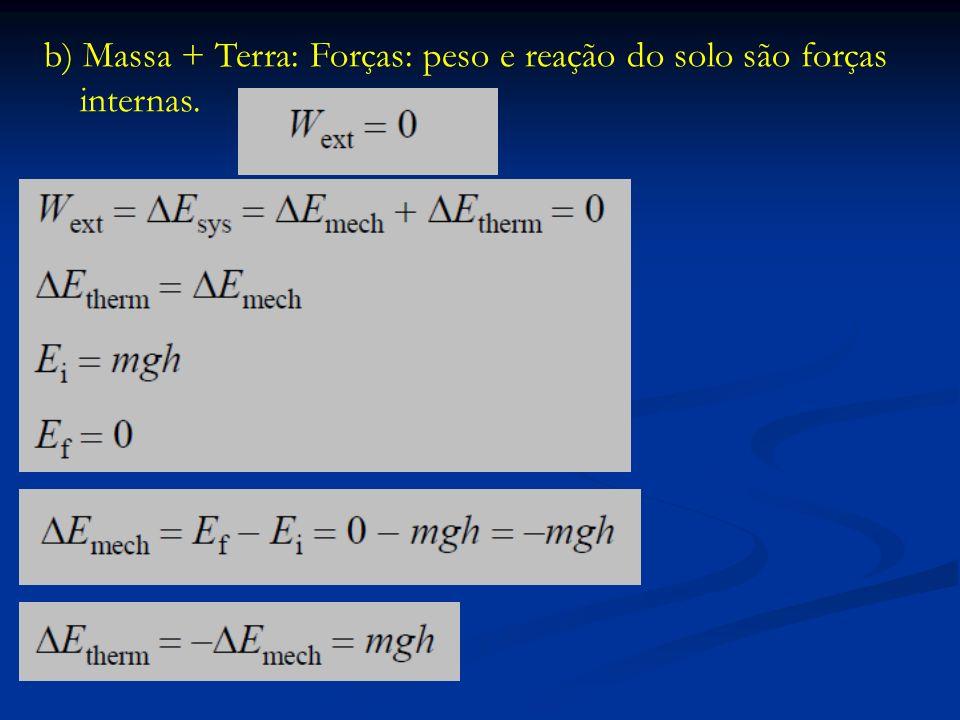 b) Massa + Terra: Forças: peso e reação do solo são forças internas.