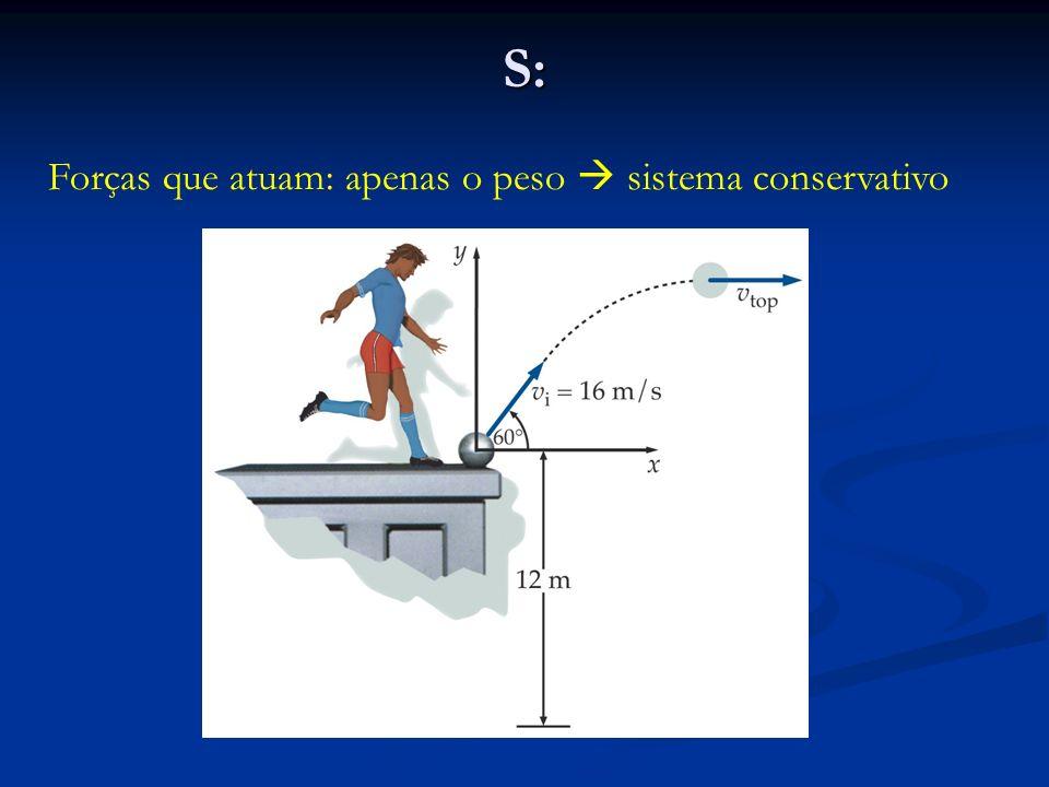 S: Forças que atuam: apenas o peso  sistema conservativo