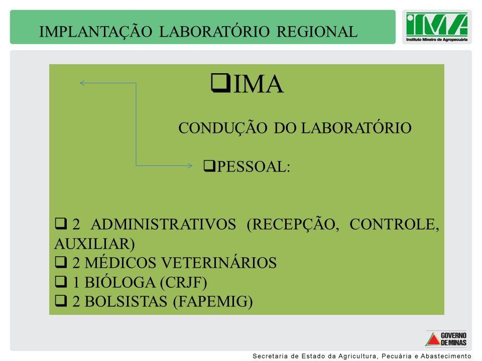 IMA IMPLANTAÇÃO LABORATÓRIO REGIONAL CONDUÇÃO DO LABORATÓRIO PESSOAL: