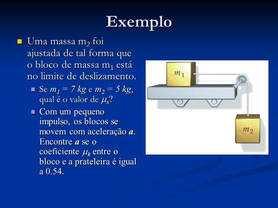 Exemplo Uma massa m2 foi ajustada de tal forma que o bloco de massa m1 está no limite de deslizamento.