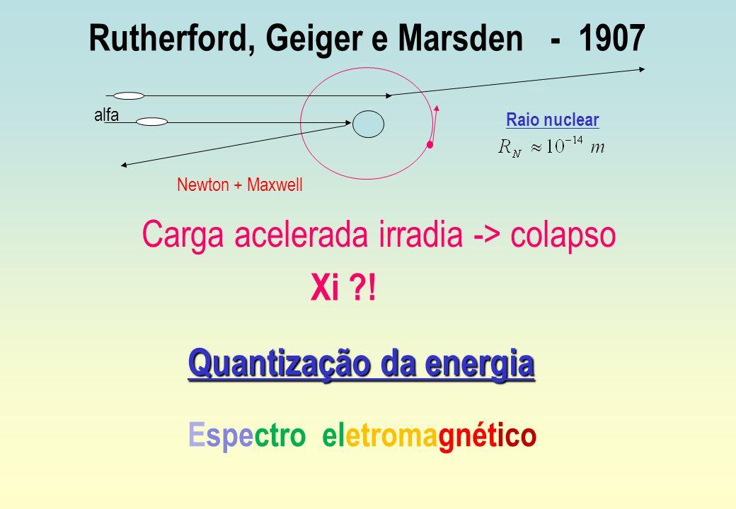 Rutherford, Geiger e Marsden - 1907