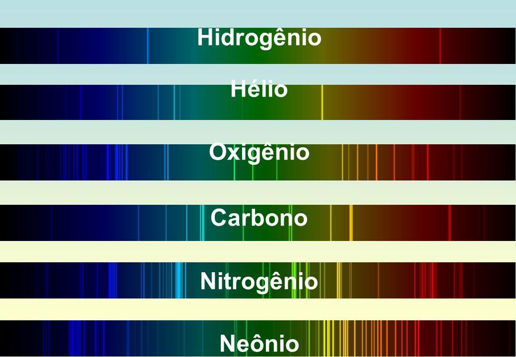 Hidrogênio Hélio Oxigênio Carbono Nitrogênio Neônio