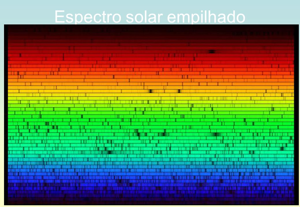Espectro solar empilhado