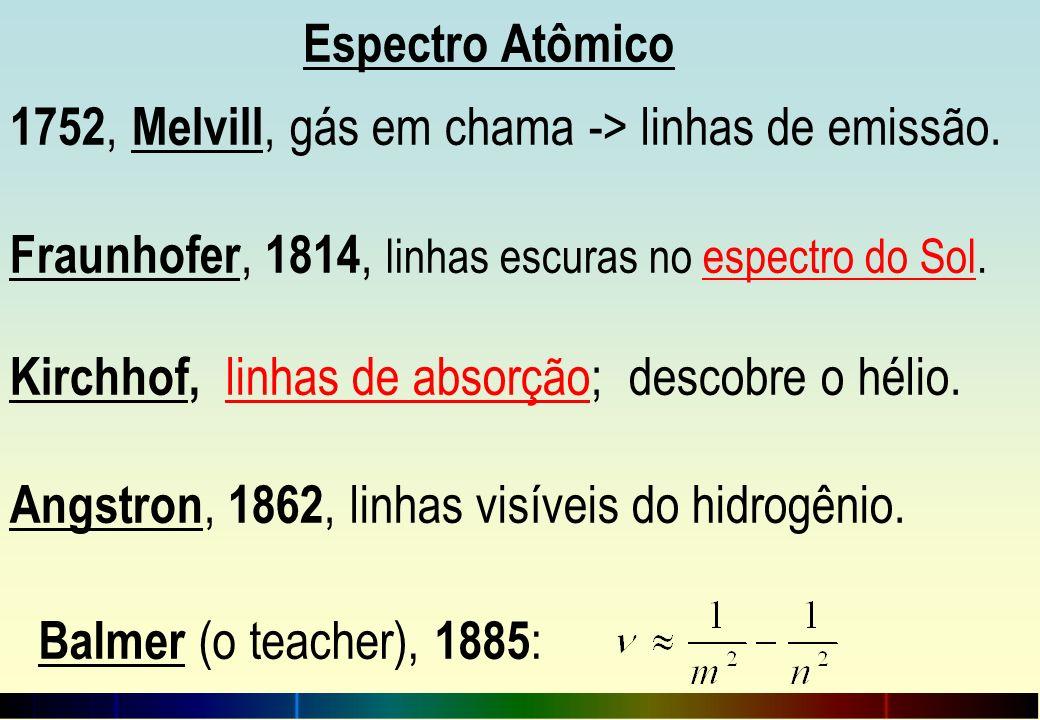 Espectro Atômico 1752, Melvill, gás em chama -> linhas de emissão. Fraunhofer, 1814, linhas escuras no espectro do Sol.