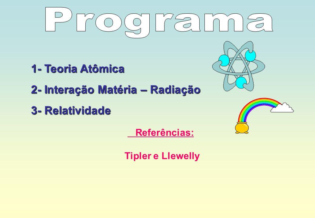 Programa 1- Teoria Atômica 2- Interação Matéria – Radiação