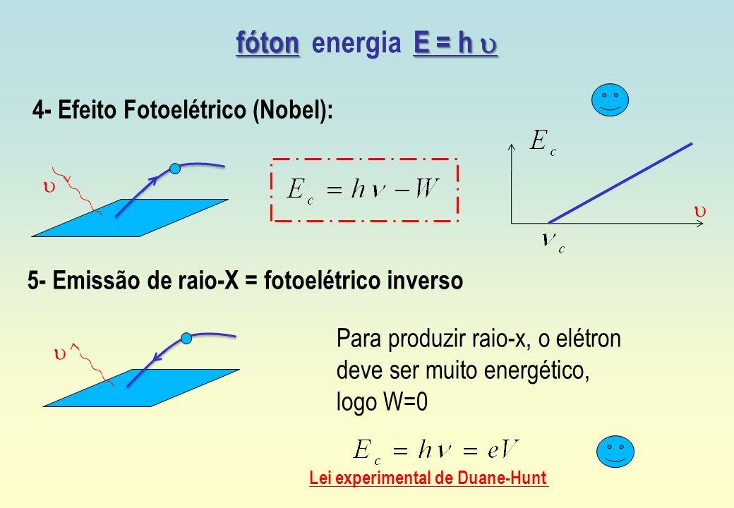fóton energia E = h  4- Efeito Fotoelétrico (Nobel):