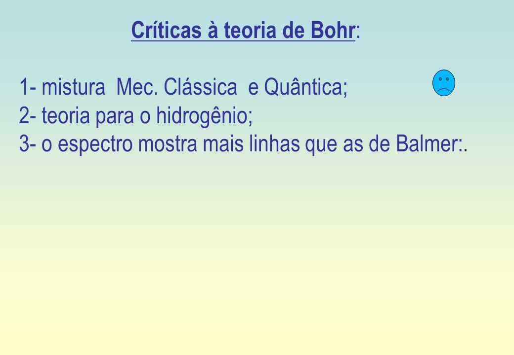 Críticas à teoria de Bohr: