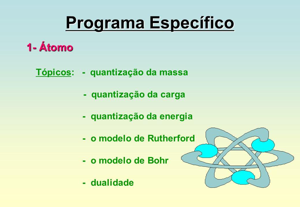 Programa Específico 1- Átomo - quantização da carga