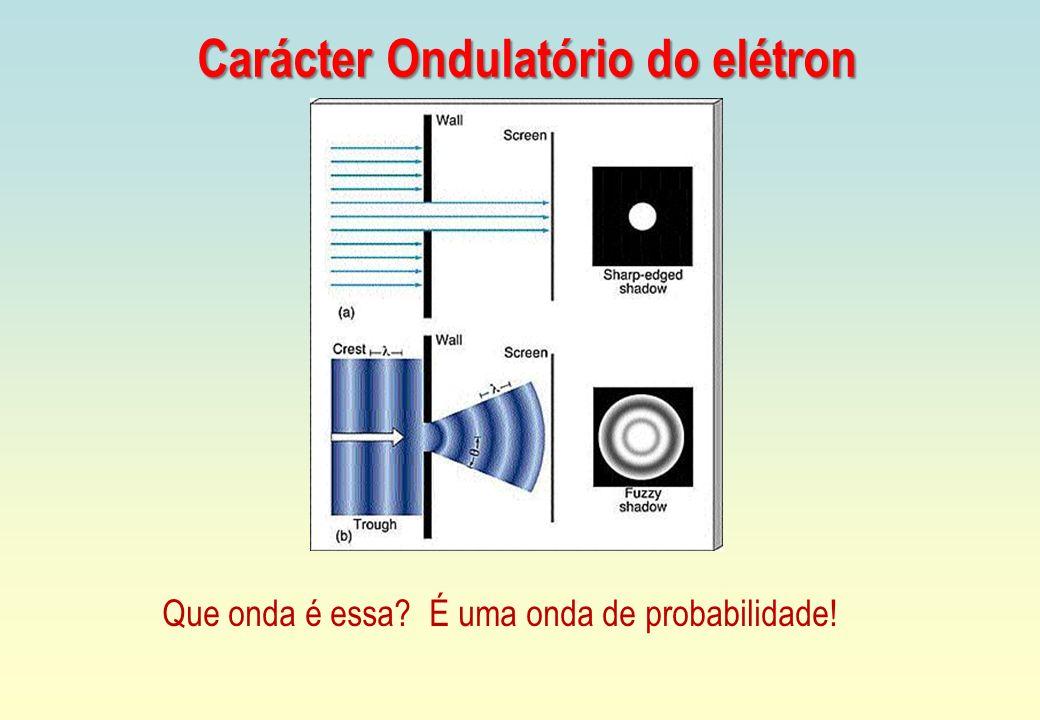 Carácter Ondulatório do elétron