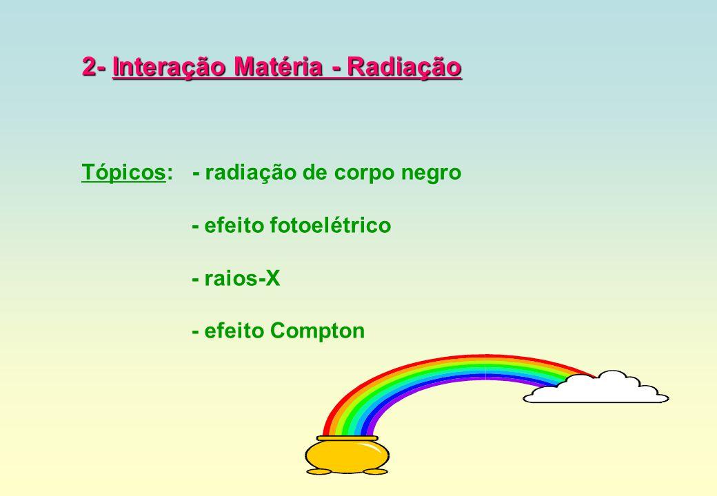 2- Interação Matéria - Radiação
