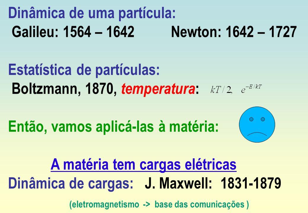 Dinâmica de uma partícula: