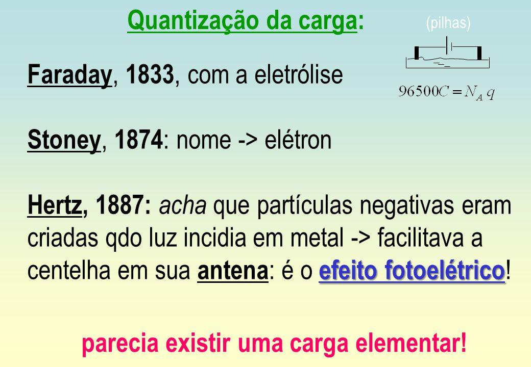 Faraday, 1833, com a eletrólise Stoney, 1874: nome -> elétron