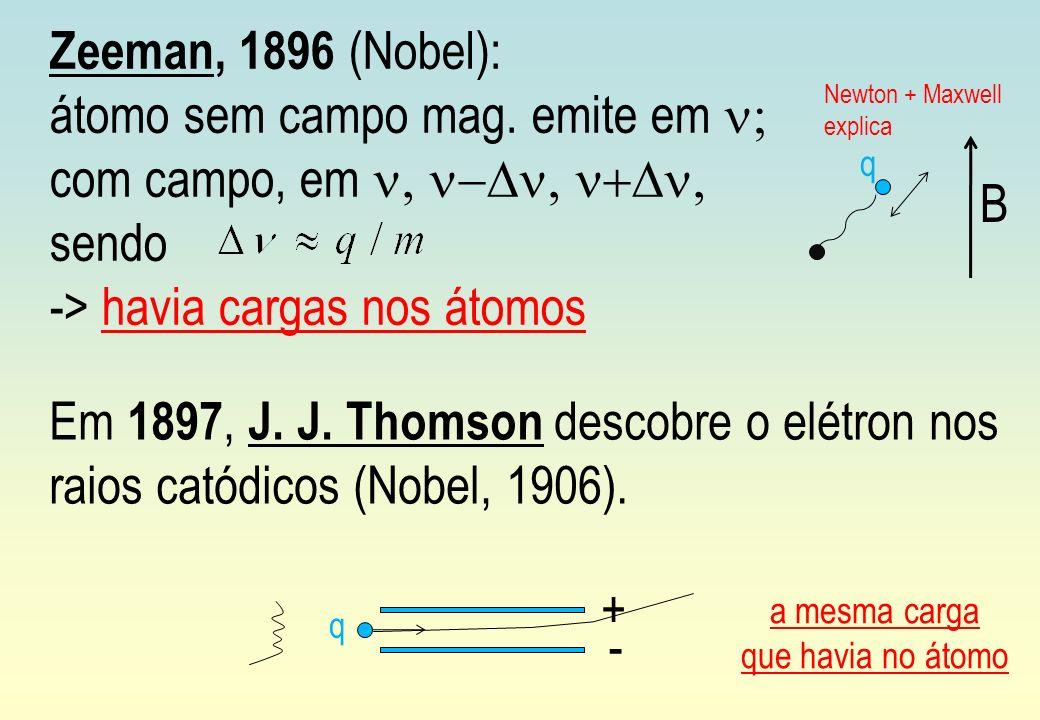 átomo sem campo mag. emite em  com campo, em , sendo