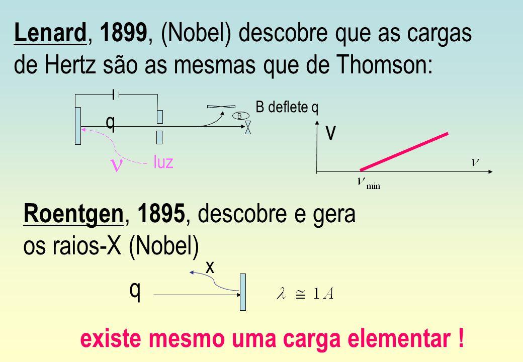 Roentgen, 1895, descobre e gera os raios-X (Nobel)