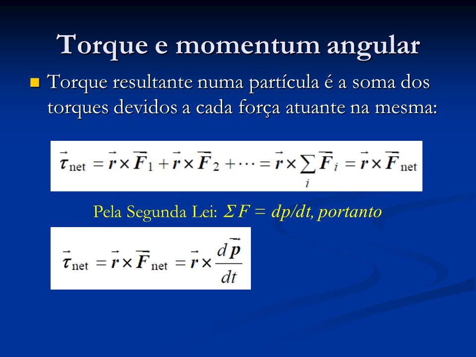 Torque e momentum angular