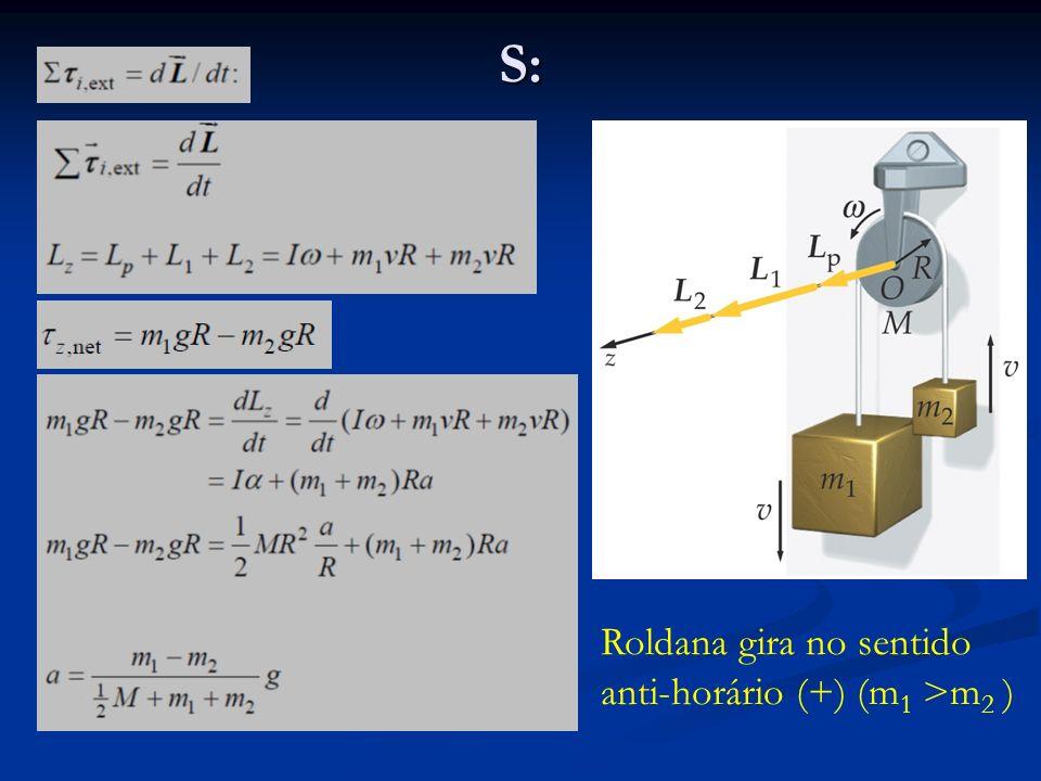 S: Roldana gira no sentido anti-horário (+) (m1 >m2 )