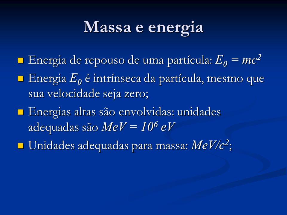 Massa e energia Energia de repouso de uma partícula: E0 = mc2